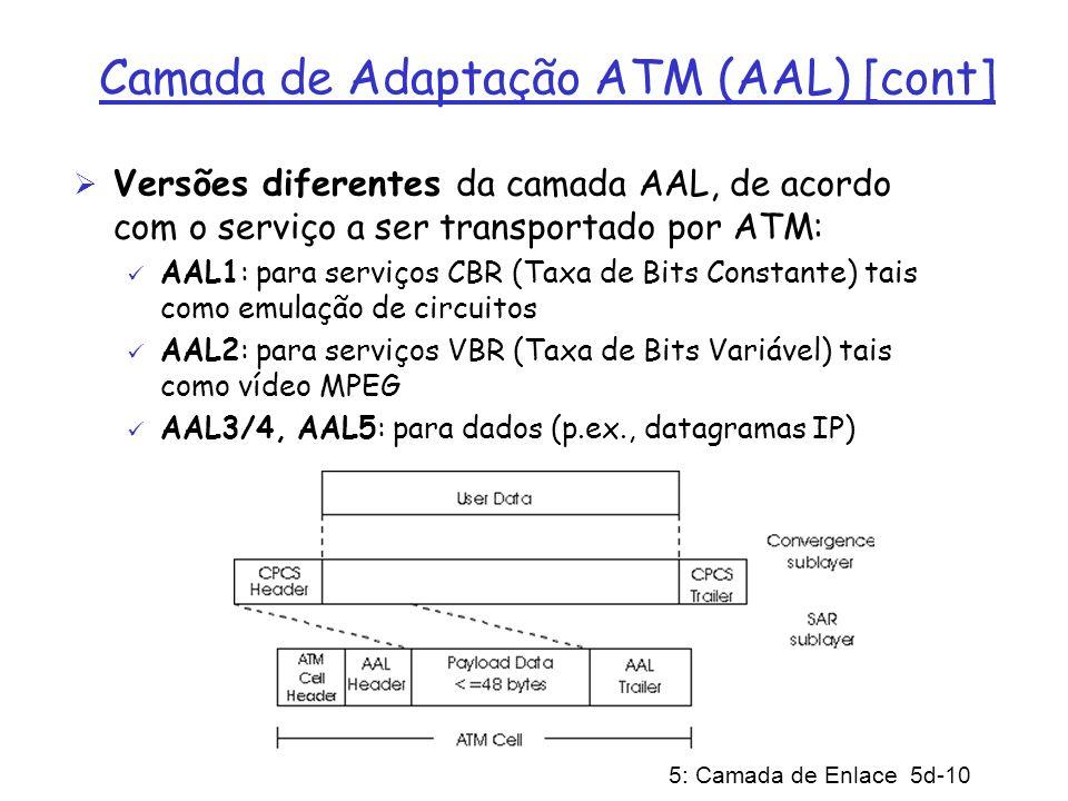 Camada de Adaptação ATM (AAL) [cont]
